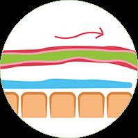 Vitamunda detoxifierea colonului-Biofilmul se elimina